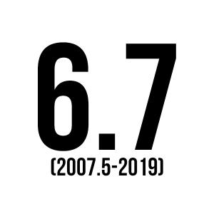 Cummins 6.7 (07.5-19)