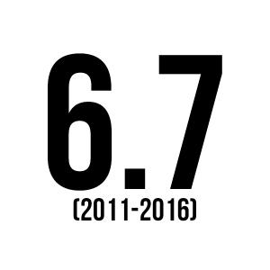 Powerstroke 6.7 (11-16)